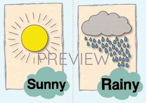 ESL English Sunny Rainy Flashcard